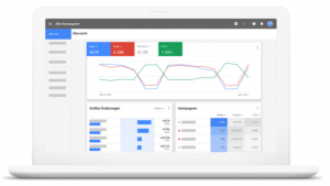 AdWords-Dashbord