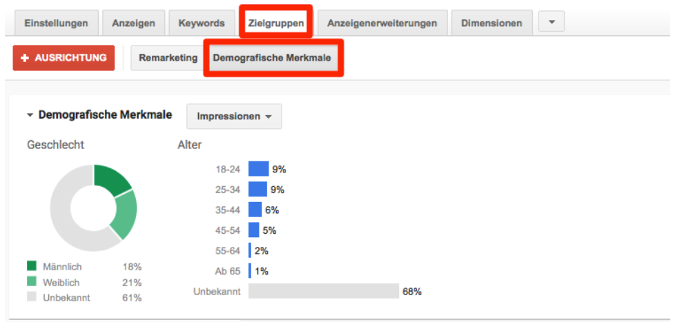 Das demographische Targeting in Google AdWords