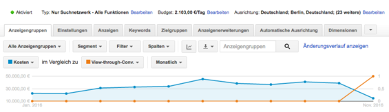 View-Through-Conversions bei Search Campaigns